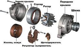 Ремонт и Продажа Стартеров,Генераторов и комплектующих!