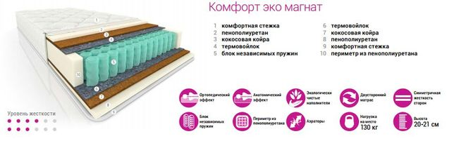Матрас Лекс 160х200 TFK 3 зоны Макіївка - зображення 5