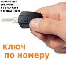 THULE Ключи ключ замки замок личинки для багажника велокрепления бокса