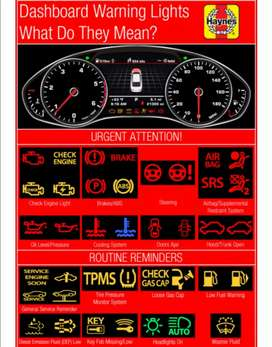 Diagnostic testing/fault finding