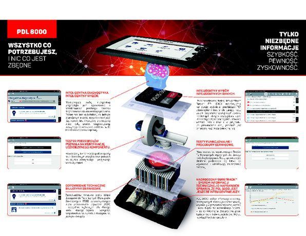 Tester diagnostyczny SUN PDL PDL 8000™ Inteligentna Diagnostyka Bełchatów - image 5