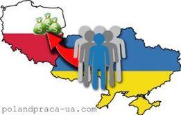 Бизнес приглашения в Польшу для иностранцев