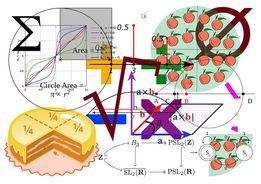 Matematyka - korepetycje. Wszystkie poziomy. Duże doświaczenie. Dojazd