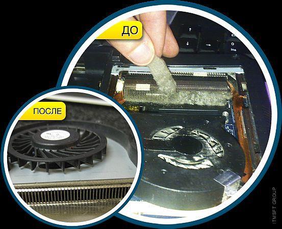 Чистка ноутбуков от пыли, замена термопасты, настройка системы, устано