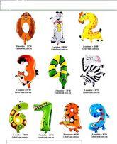 Шары в форме цифры на день рождения. Цифра 1, 2, 3, 4, 5, 6, 7, 8, 9