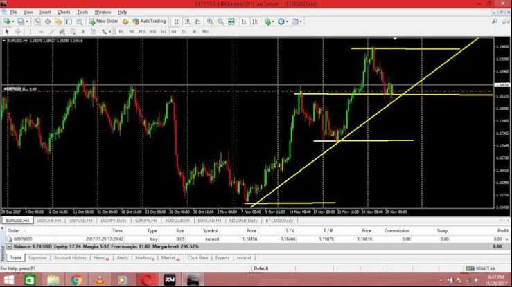 Forex Course and Lifetime Mentorship start @499 0