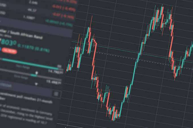 Forex Price Action course 0