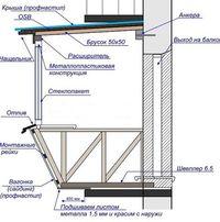 Балкон под ключ. Вынос, обшивка, утепление Киев и область