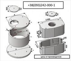 Железобетонные изделия, кольца бетонные, крышки бетонные, днища