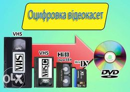 Оцифровка відео, фотоплівок, слайдів