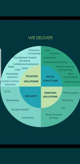 Business telecommunications, Office automation & Service provider