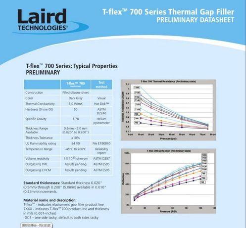 Термопрокладка Laird T-FLEX 15х15 5W/mK 0,5-2мм оригинал серая Черкассы - изображение 7