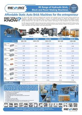 Revaro Static hydraulic brick making machines are really affordable