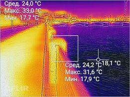 Тепловизионное обследование (Тепловизор Flir)