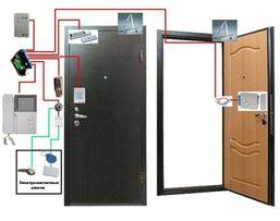 установка и ремонт домофонов