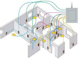 Замена электропроводки в Доме и Квартире.