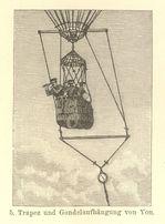 BALONY, SAMOLOTY reprodukcje XIX w. grafik