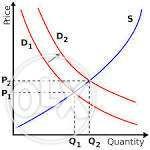 Микроэкономика - решение задач. Мікроекономіка вирішення задач 24/7